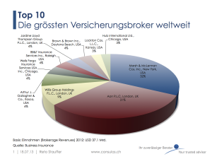 Top 10 Insurance Brokers 2013