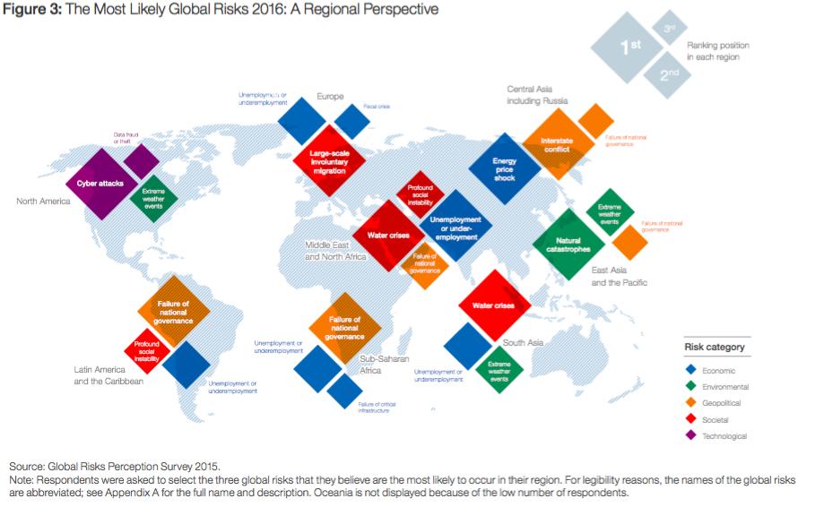 Global Risks Regional